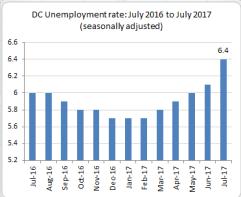 graph 2 sept 2017